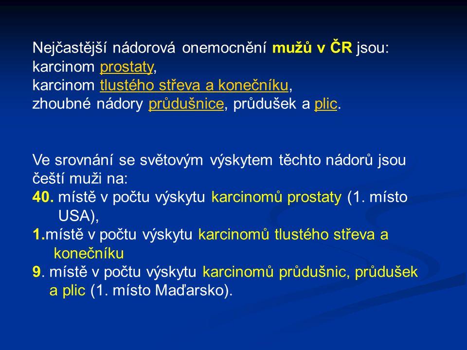 Nejčastější nádorová onemocnění mužů v ČR jsou: