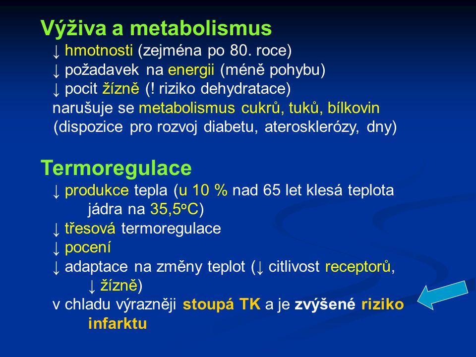 Výživa a metabolismus Termoregulace ↓ hmotnosti (zejména po 80. roce)