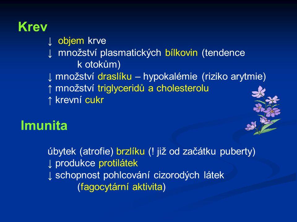 Krev. ↓ objem krve. ↓ množství plasmatických bílkovin (tendence
