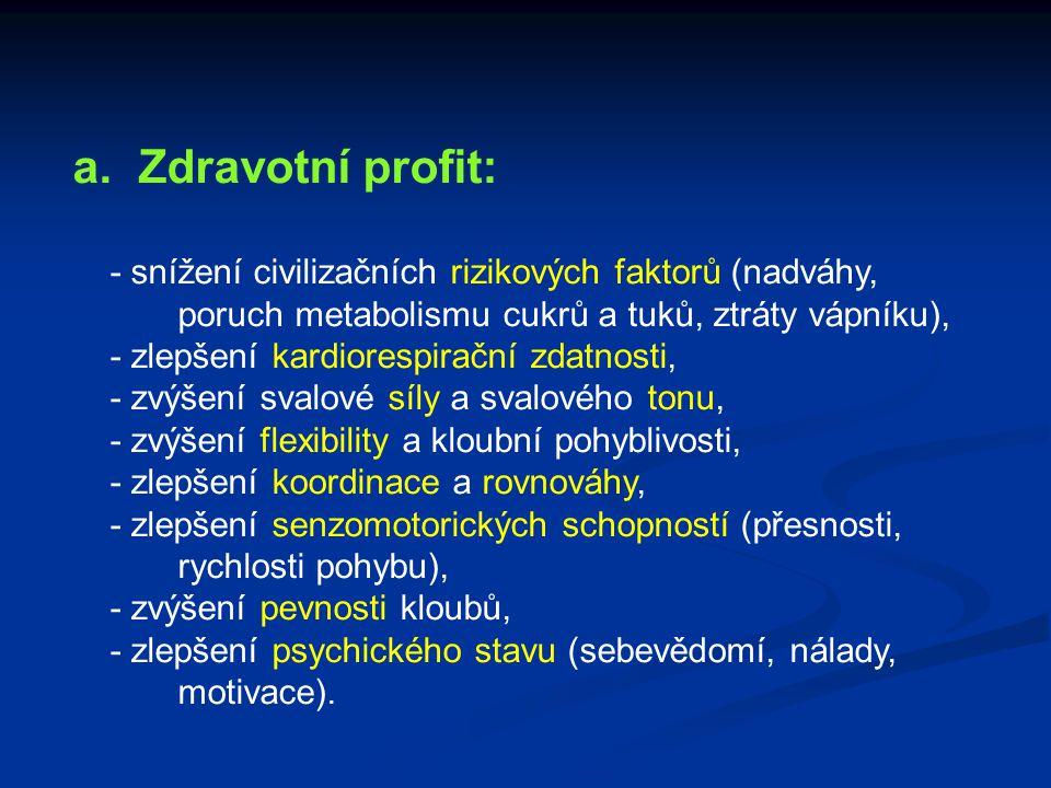 Zdravotní profit: - snížení civilizačních rizikových faktorů (nadváhy, poruch metabolismu cukrů a tuků, ztráty vápníku),