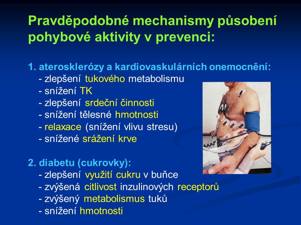 Pravděpodobné mechanismy působení pohybové aktivity v prevenci: