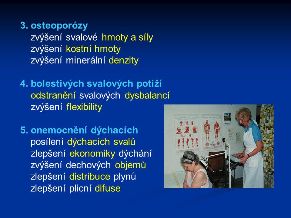 3. osteoporózy zvýšení svalové hmoty a síly. zvýšení kostní hmoty. zvýšení minerální denzity. 4. bolestivých svalových potíží.