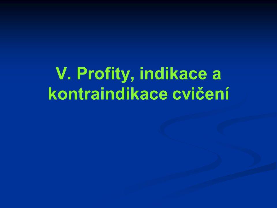 V. Profity, indikace a kontraindikace cvičení