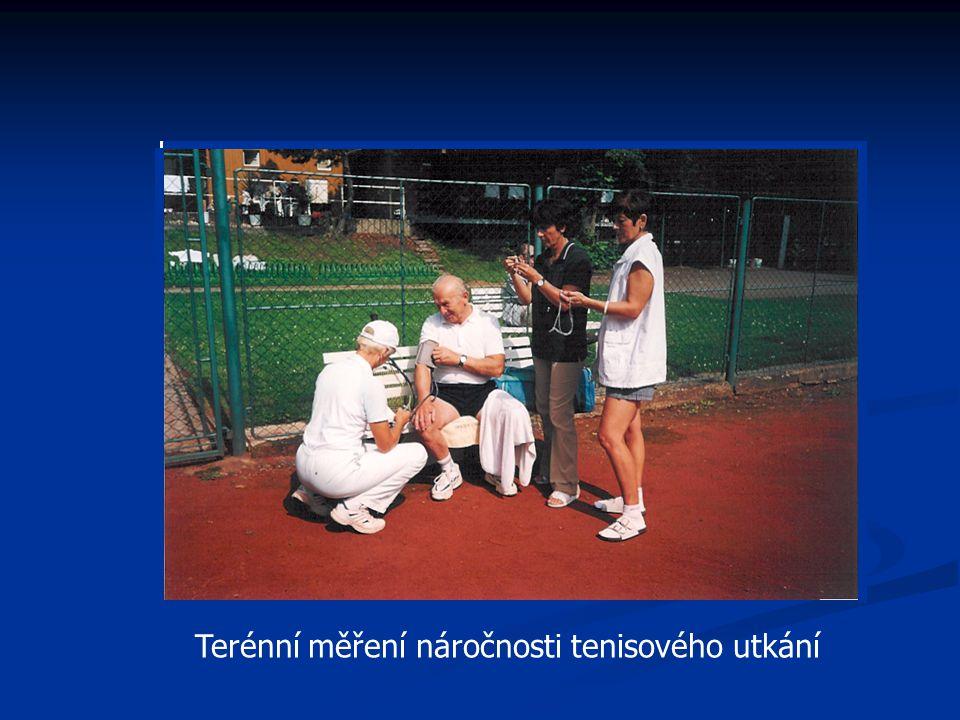 Terénní měření náročnosti tenisového utkání