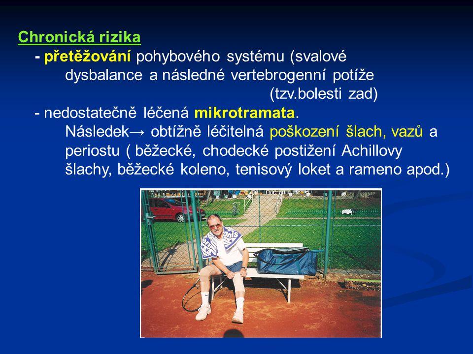 Chronická rizika - přetěžování pohybového systému (svalové dysbalance a následné vertebrogenní potíže.