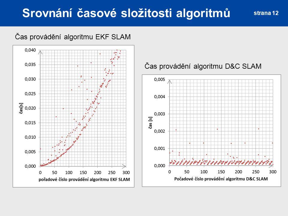 Srovnání časové složitosti algoritmů