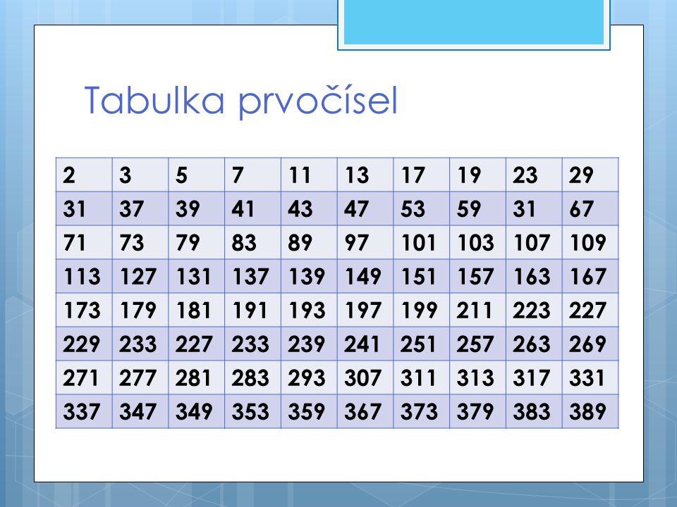 Tabulka prvočísel 2. 3. 5. 7. 11. 13. 17. 19. 23. 29. 31. 37. 39. 41. 43. 47. 53. 59.