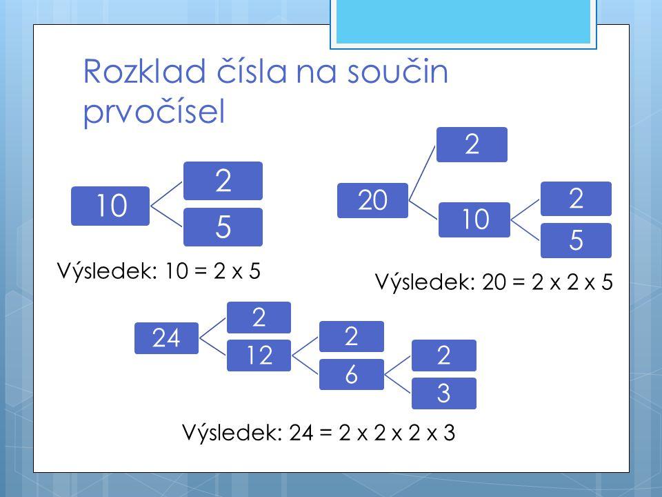 Rozklad čísla na součin prvočísel
