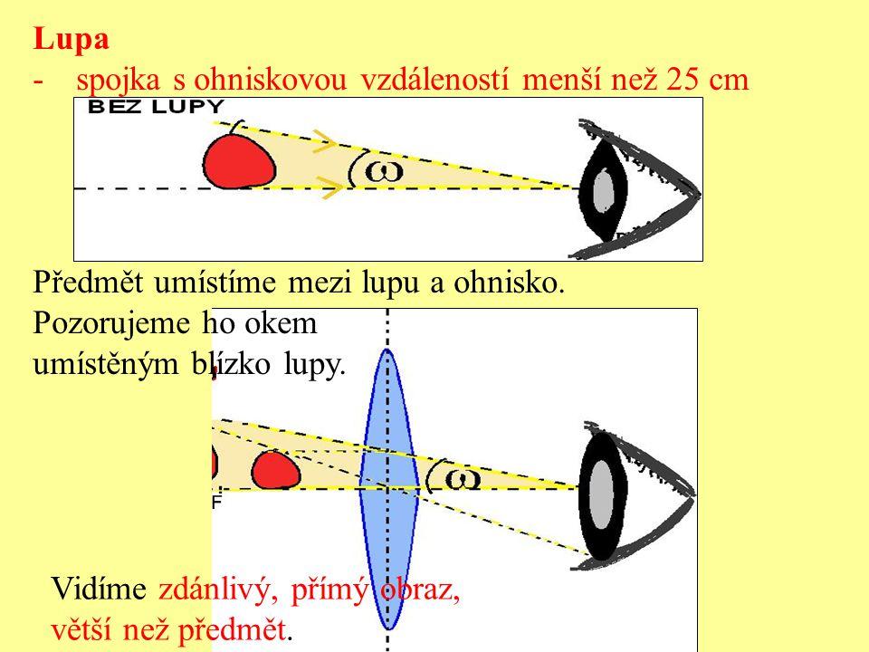 Lupa spojka s ohniskovou vzdáleností menší než 25 cm. Předmět umístíme mezi lupu a ohnisko. Pozorujeme ho okem.