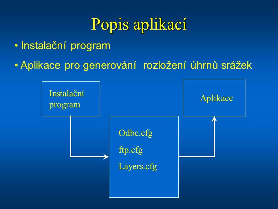 Popis aplikací Instalační program