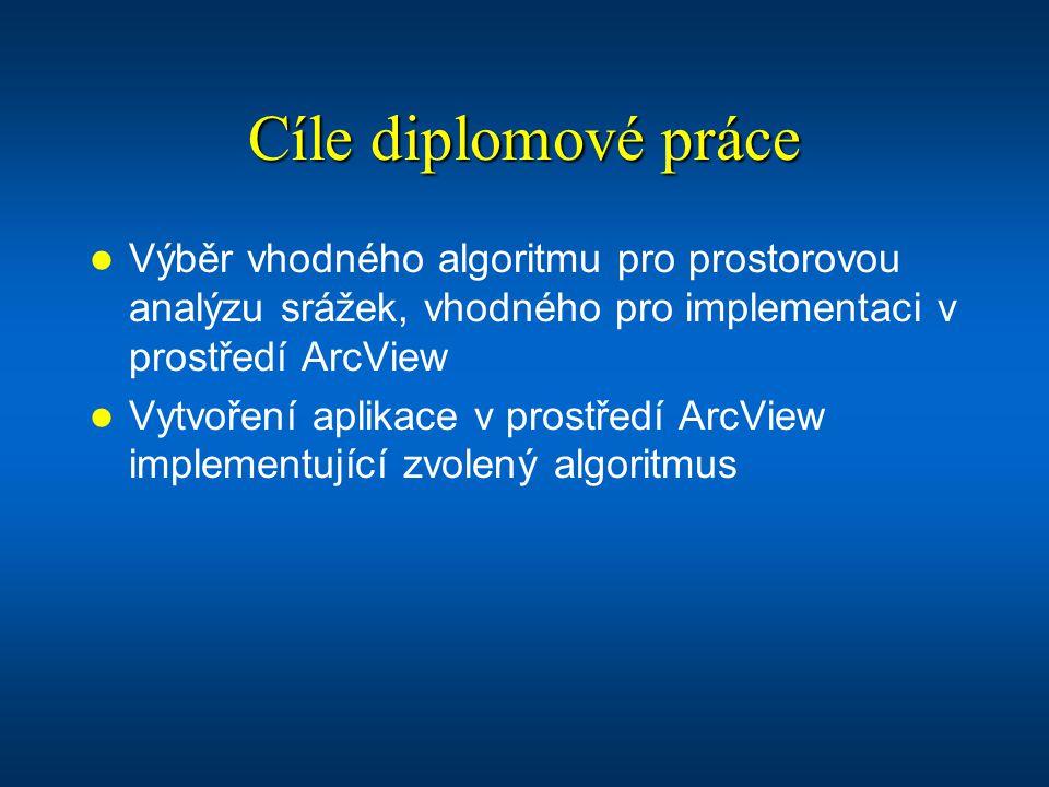 Cíle diplomové práce Výběr vhodného algoritmu pro prostorovou analýzu srážek, vhodného pro implementaci v prostředí ArcView.