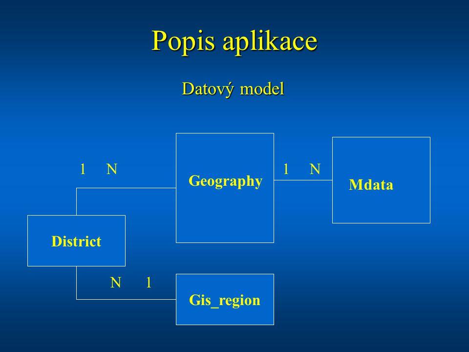 Popis aplikace Datový model 1 N 1 N Geography Mdata District N 1