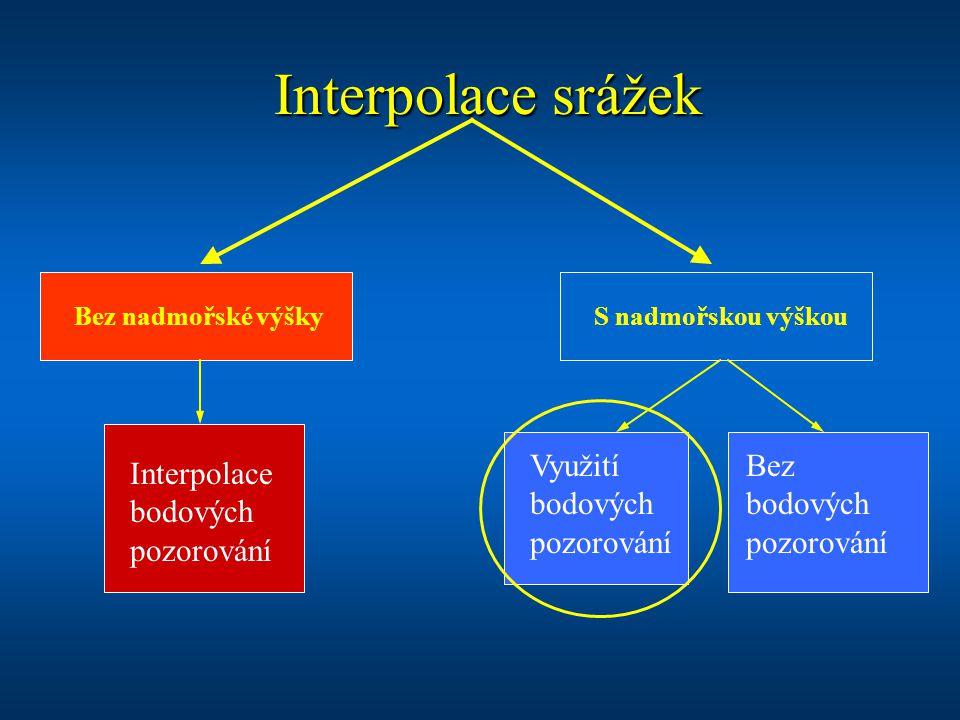 Interpolace srážek Využití bodových pozorování Bez bodových pozorování
