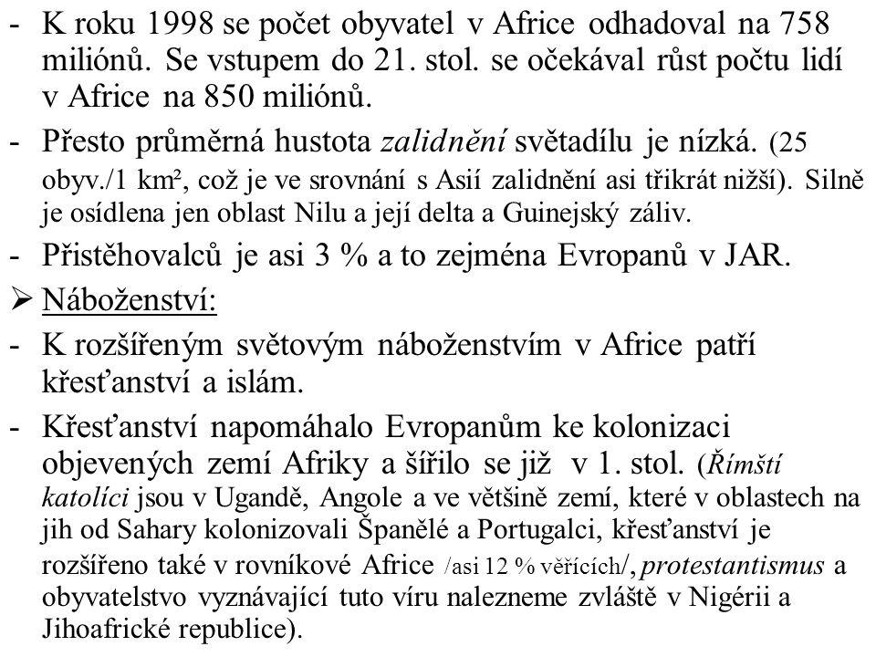 K roku 1998 se počet obyvatel v Africe odhadoval na 758 miliónů