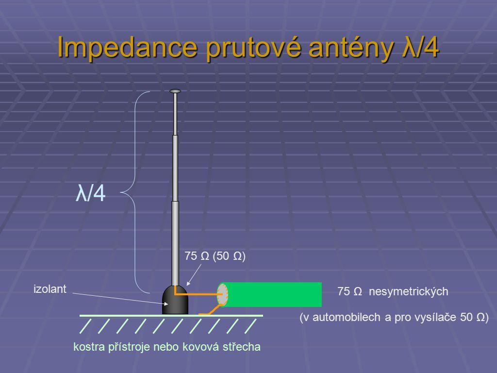 Impedance prutové antény λ/4