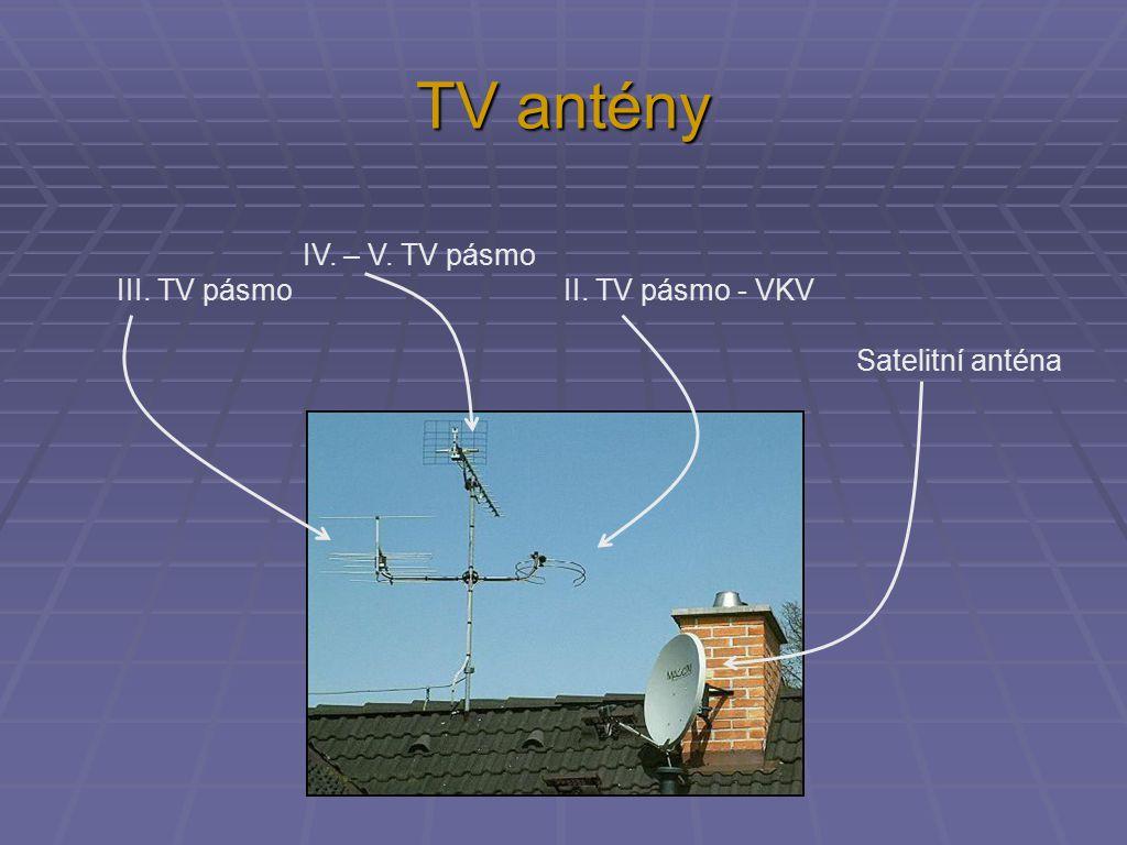 TV antény IV. – V. TV pásmo III. TV pásmo II. TV pásmo - VKV