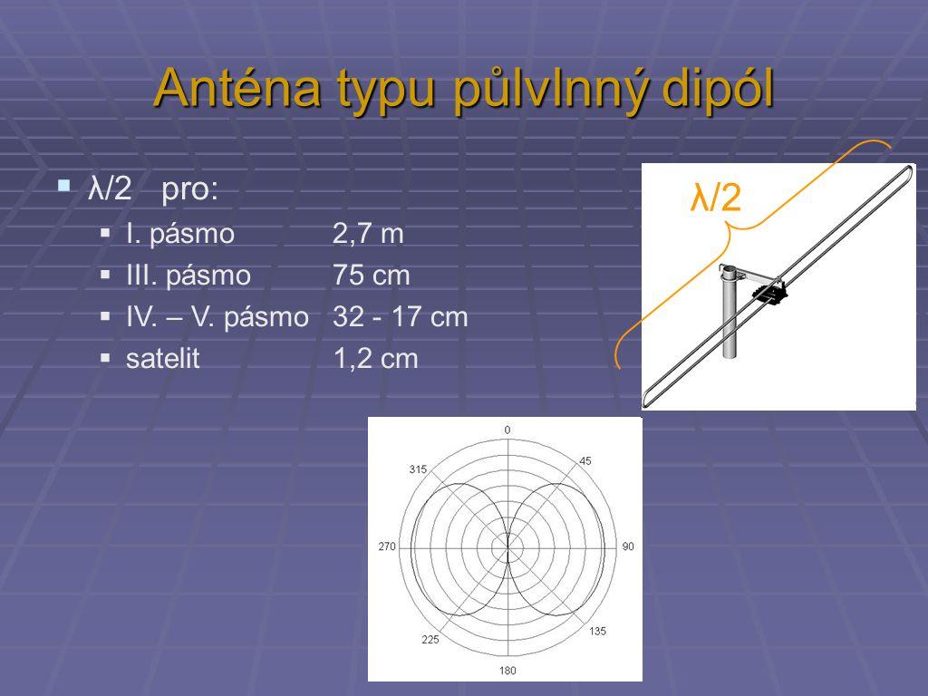Anténa typu půlvlnný dipól