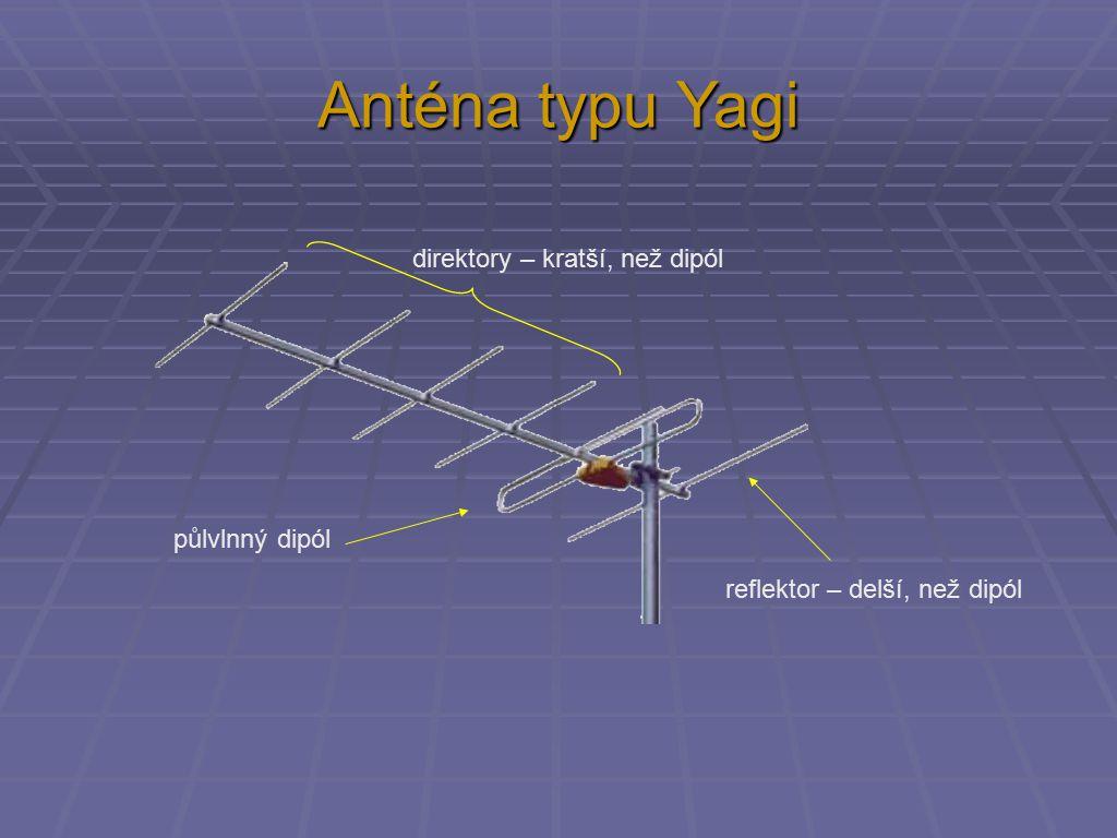 Anténa typu Yagi direktory – kratší, než dipól půlvlnný dipól