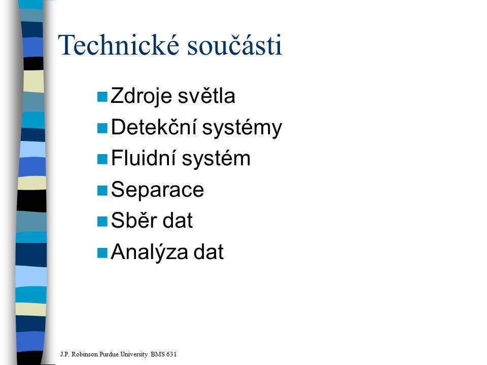 Technické součásti Zdroje světla Detekční systémy Fluidní systém