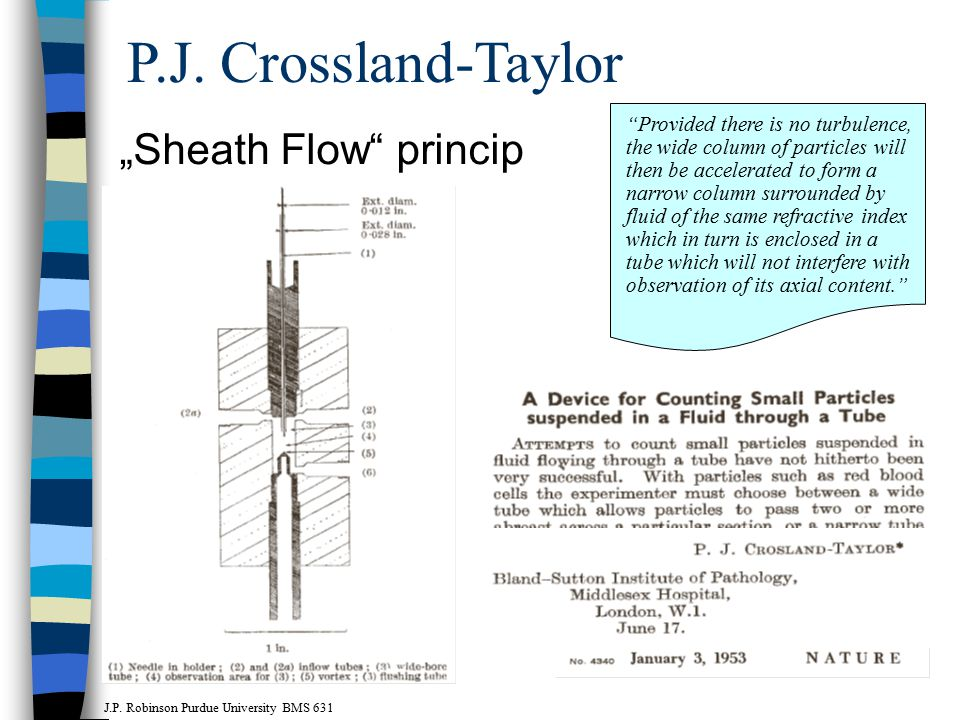 "P.J. Crossland-Taylor ""Sheath Flow princip"