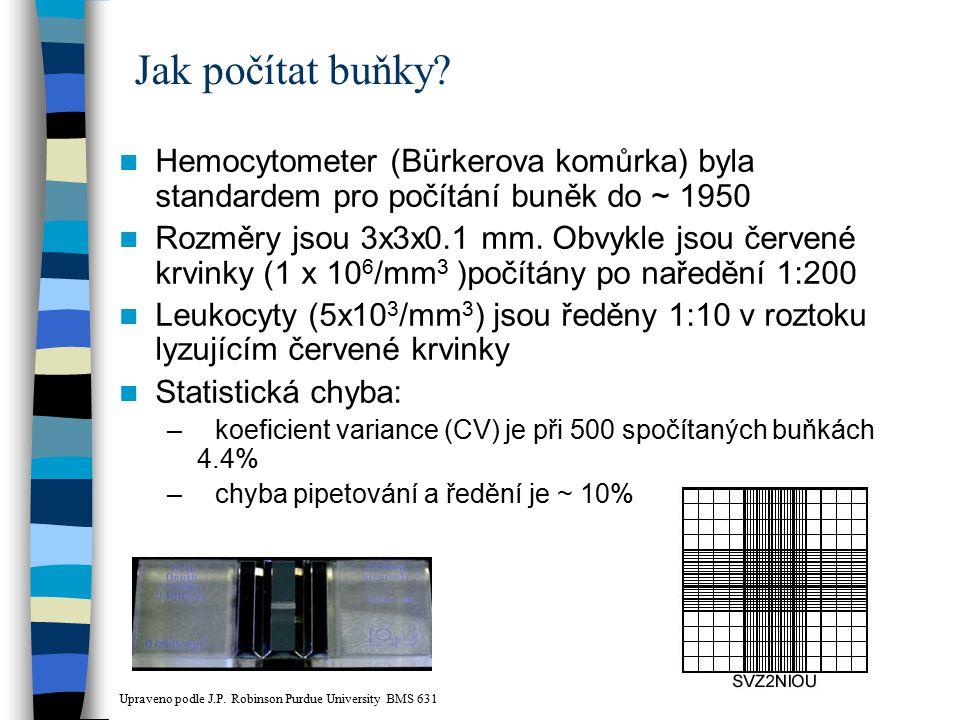 Jak počítat buňky Hemocytometer (Bürkerova komůrka) byla standardem pro počítání buněk do ~ 1950.