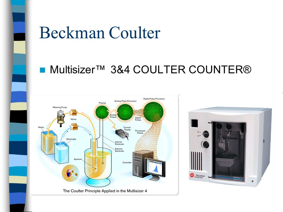 Beckman Coulter Multisizer™ 3&4 COULTER COUNTER®