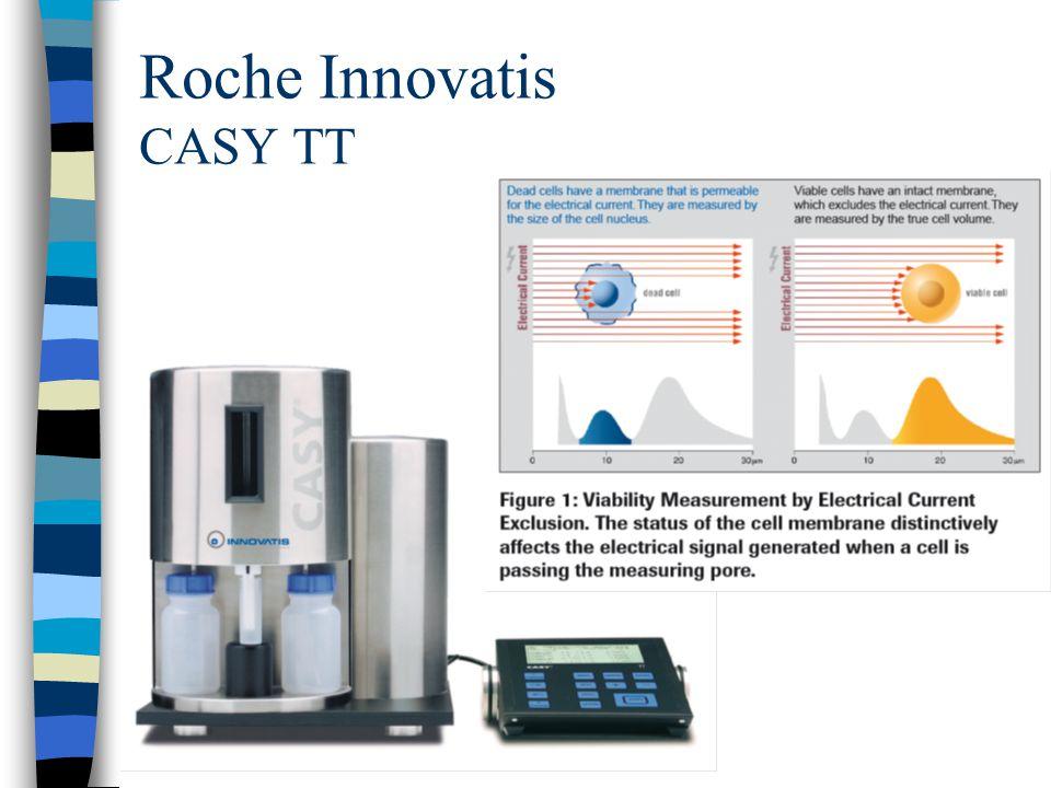 Roche Innovatis CASY TT