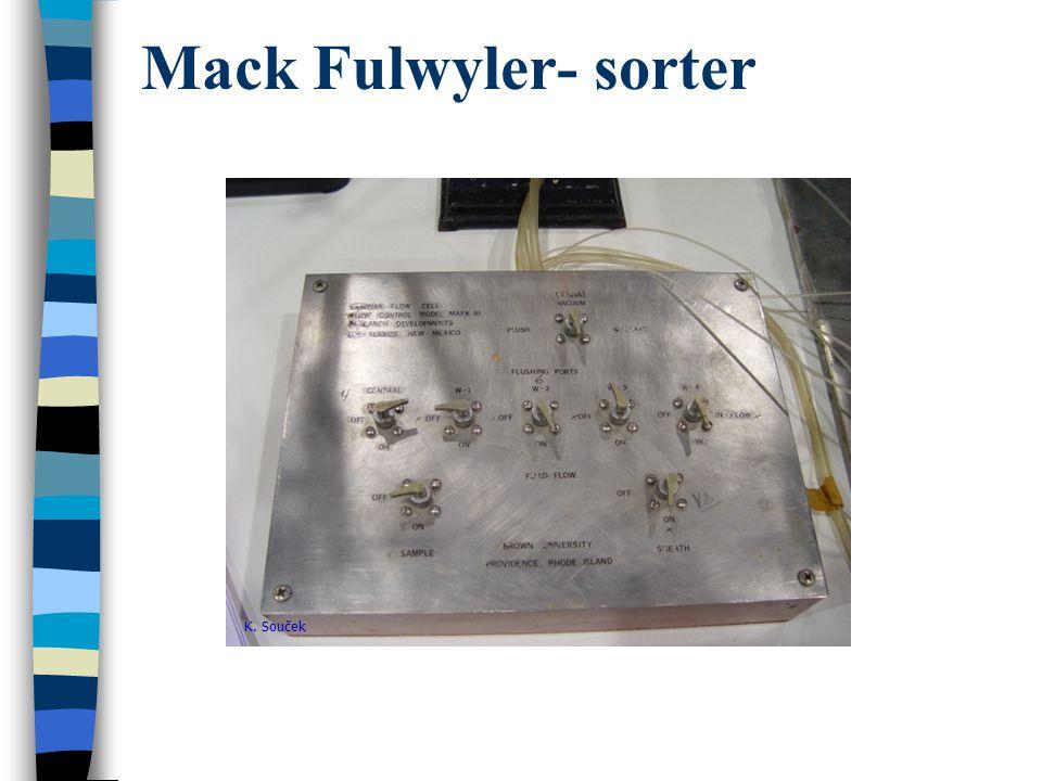Mack Fulwyler- sorter K. Souček