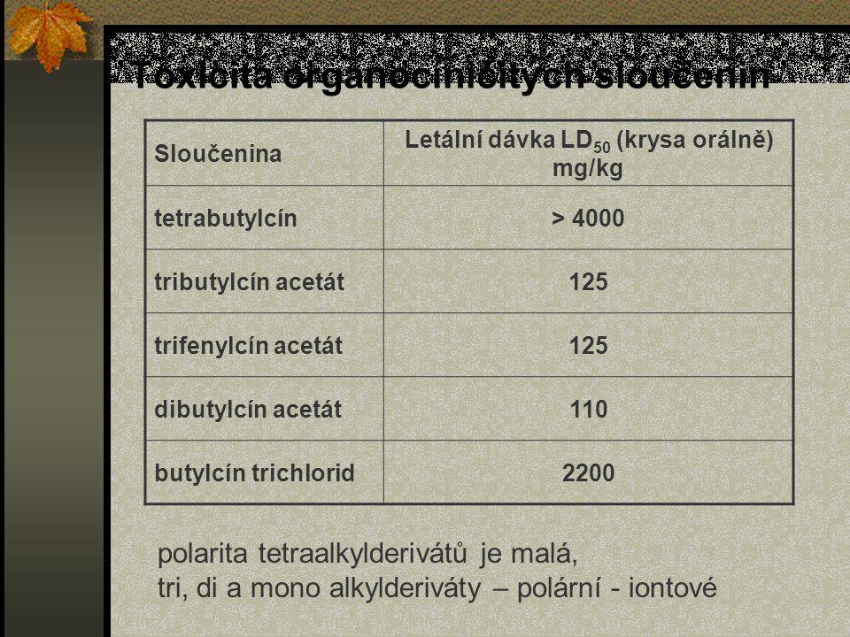 Toxicita organocíničitých sloučenin