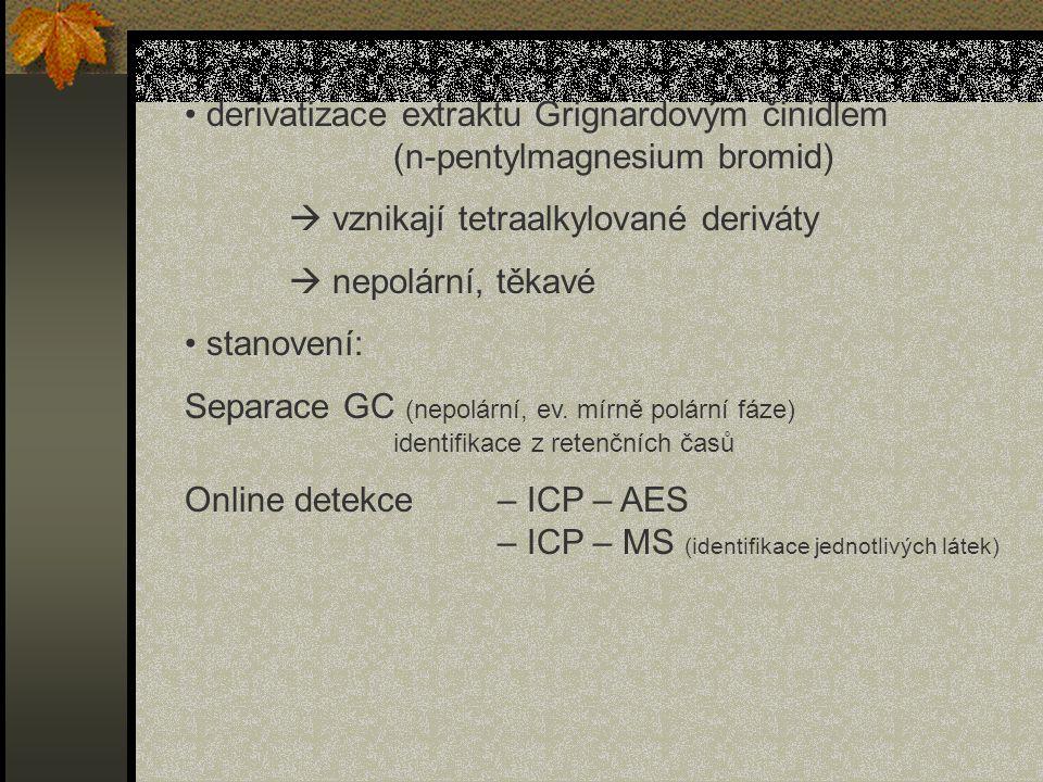 derivatizace extraktu Grignardovým činidlem (n-pentylmagnesium bromid)