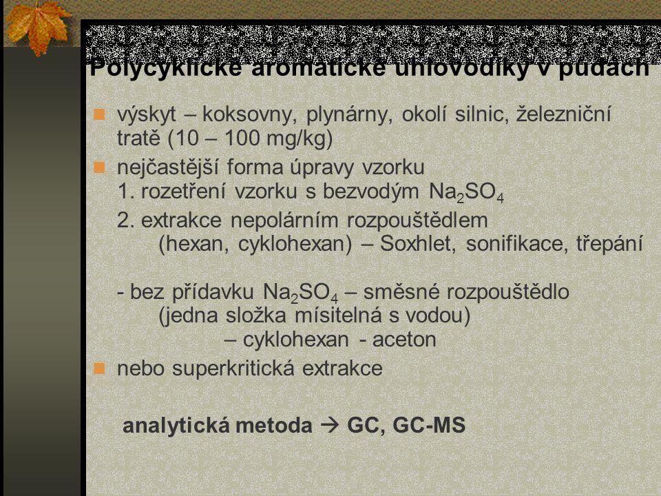 Polycyklické aromatické uhlovodíky v půdách