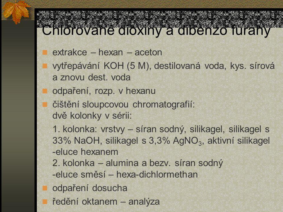 Chlorované dioxiny a dibenzo furany