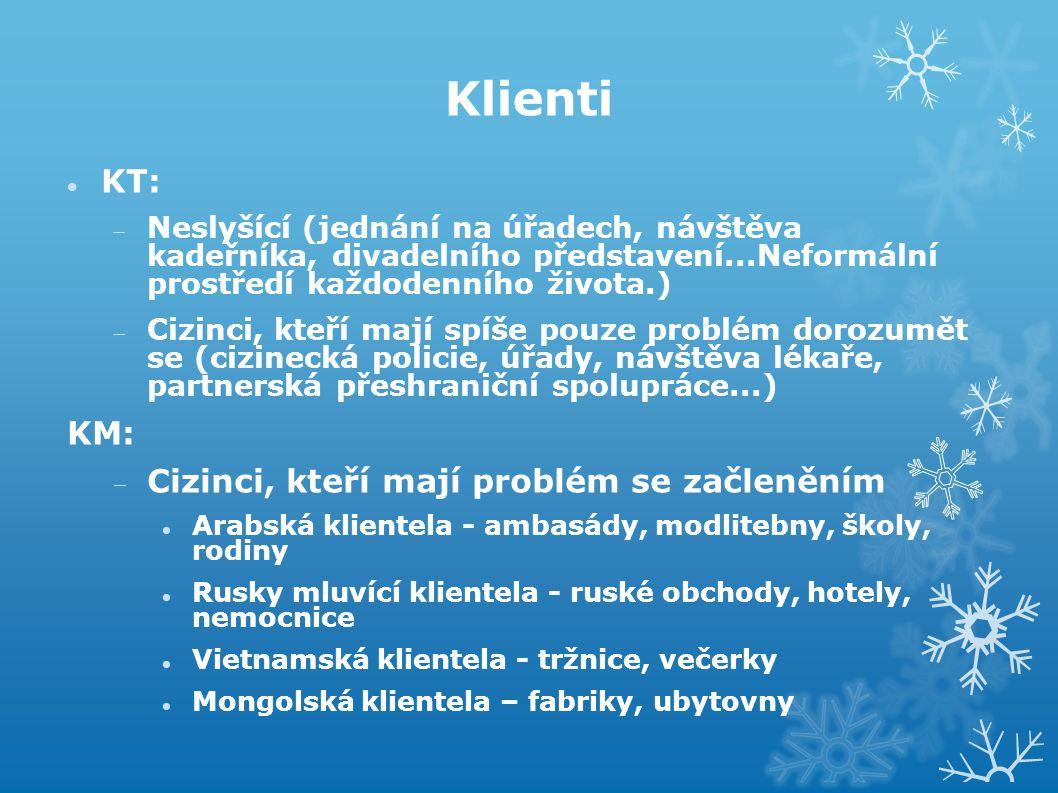 Klienti KT: KM: Cizinci, kteří mají problém se začleněním