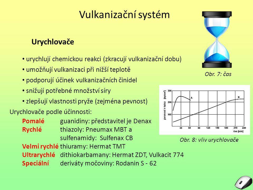 Vulkanizační systém Urychlovače
