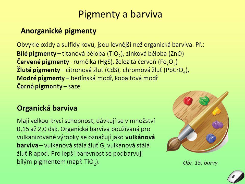 Pigmenty a barviva Anorganické pigmenty Organická barviva