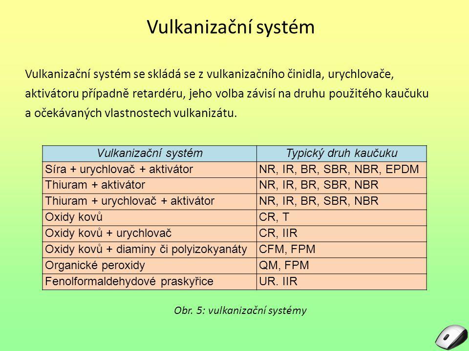Obr. 5: vulkanizační systémy