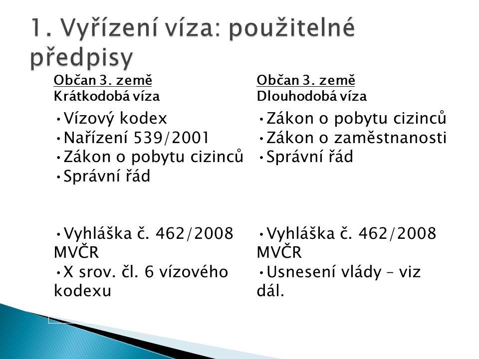 1. Vyřízení víza: použitelné předpisy