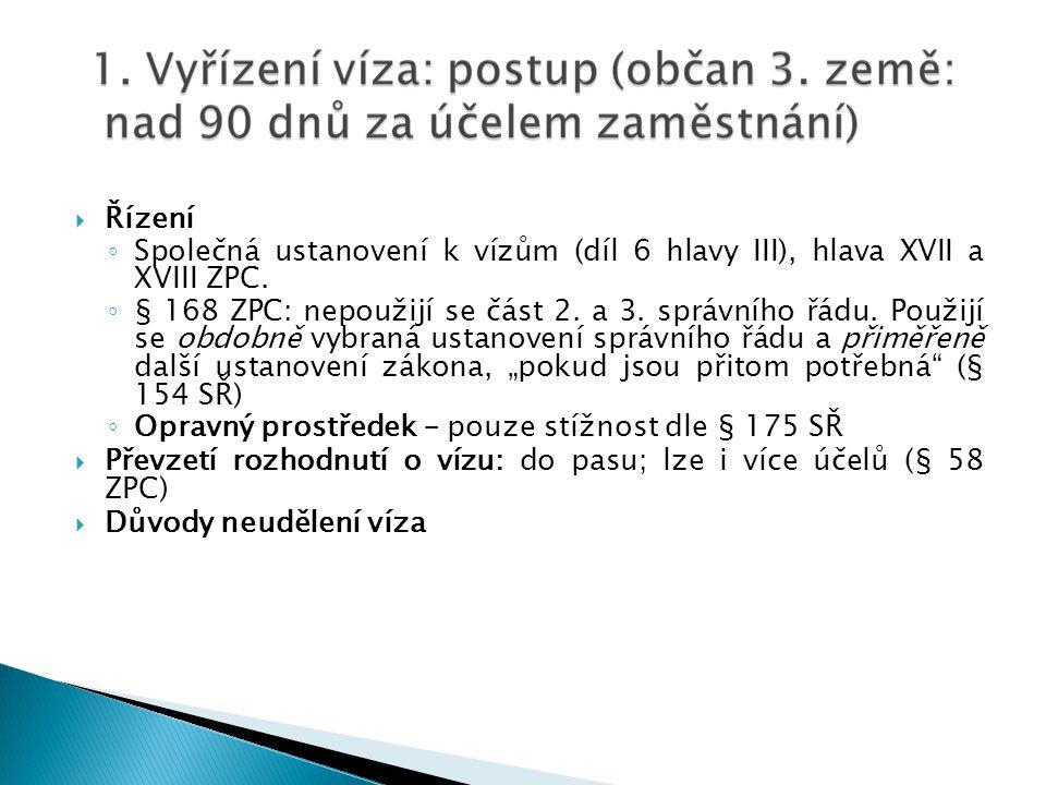 Řízení Společná ustanovení k vízům (díl 6 hlavy III), hlava XVII a XVIII ZPC.