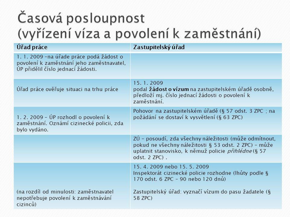 Časová posloupnost (vyřízení víza a povolení k zaměstnání)
