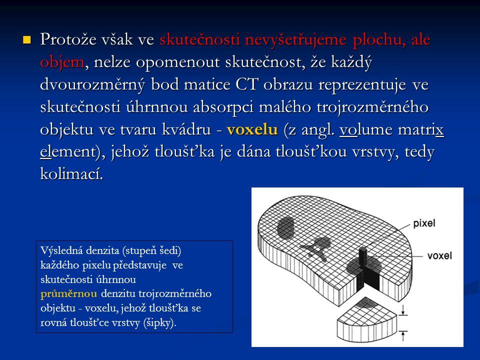 Protože však ve skutečnosti nevyšetřujeme plochu, ale objem, nelze opomenout skutečnost, že každý dvourozměrný bod matice CT obrazu reprezentuje ve skutečnosti úhrnnou absorpci malého trojrozměrného objektu ve tvaru kvádru - voxelu (z angl. volume matrix element), jehož tloušťka je dána tloušťkou vrstvy, tedy kolimací.