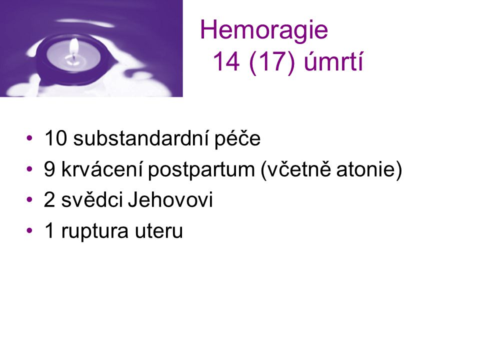 Hemoragie 14 (17) úmrtí 10 substandardní péče
