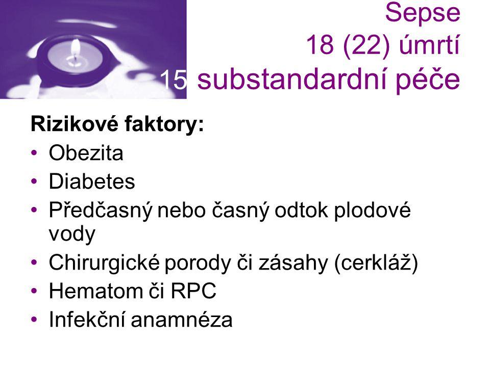 Sepse 18 (22) úmrtí 15 substandardní péče