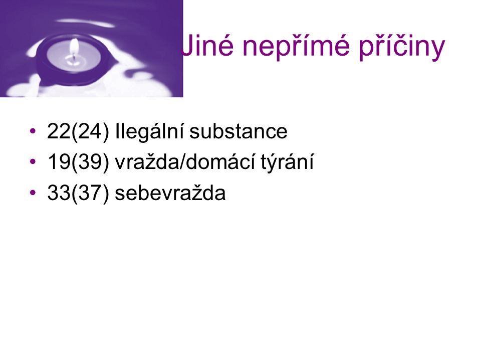 Jiné nepřímé příčiny 22(24) Ilegální substance