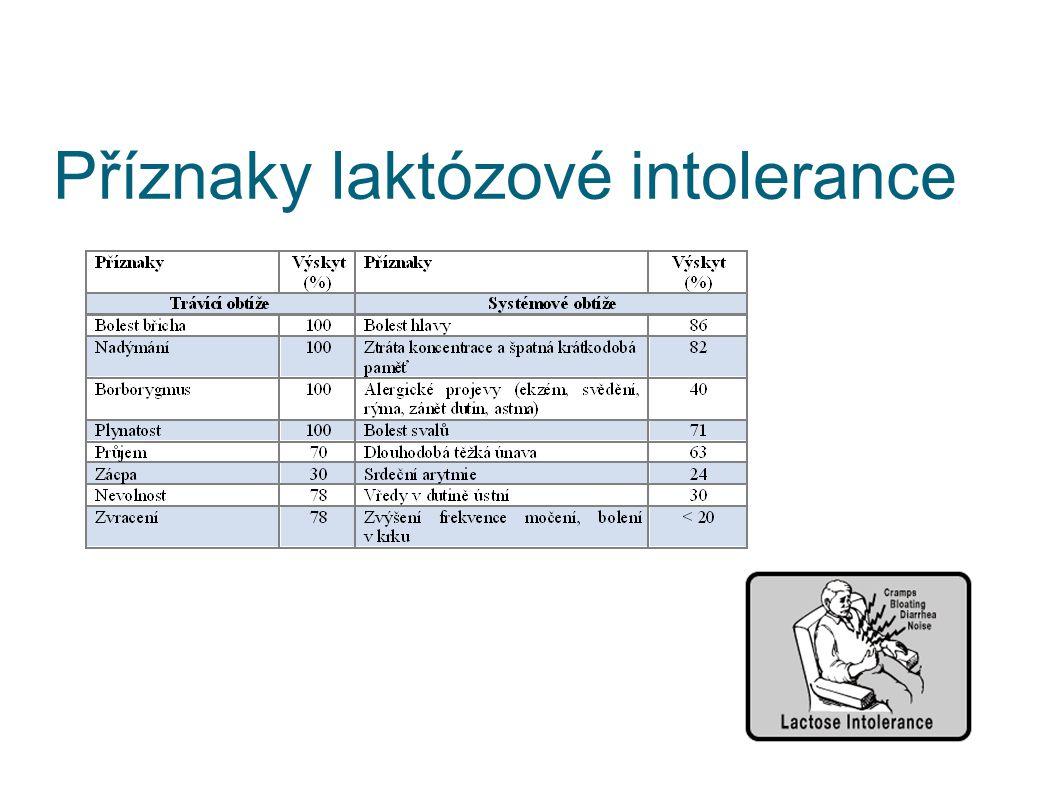 Příznaky laktózové intolerance