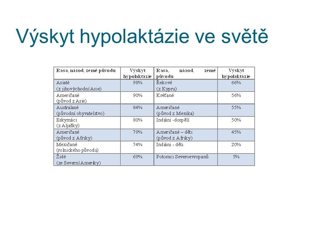 Výskyt hypolaktázie ve světě