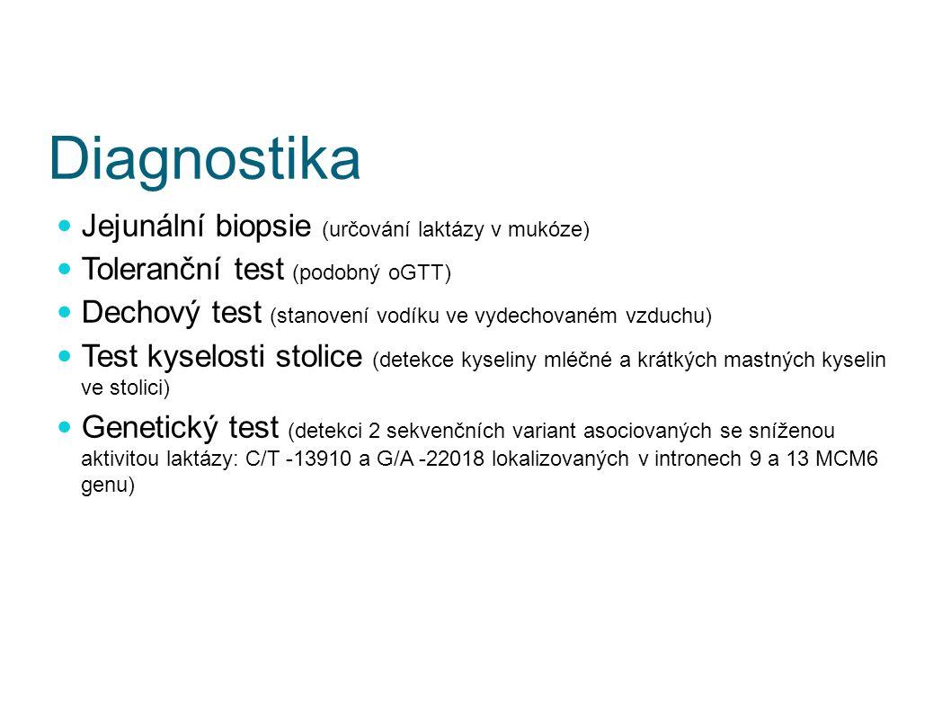 Diagnostika Jejunální biopsie (určování laktázy v mukóze)