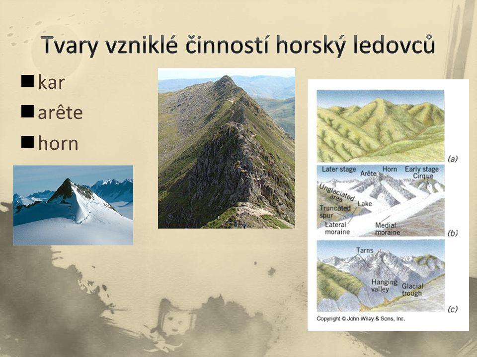 Tvary vzniklé činností horský ledovců