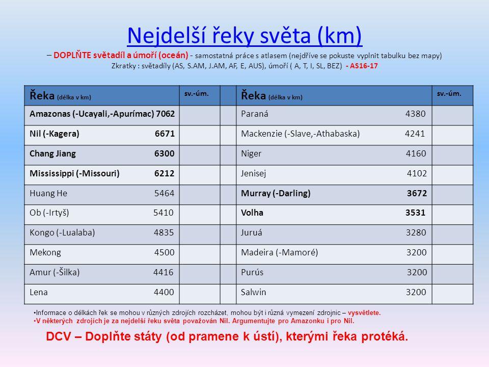 Nejdelší řeky světa (km) – DOPLŇTE světadíl a úmoří (oceán) - samostatná práce s atlasem (nejdříve se pokuste vyplnit tabulku bez mapy) Zkratky : světadíly (AS, S.AM, J.AM, AF, E, AUS), úmoří ( A, T, I, SL, BEZ) - AS16-17