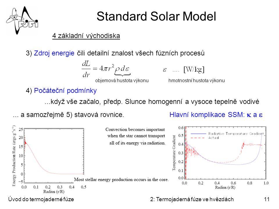 Standard Solar Model 4 základní východiska
