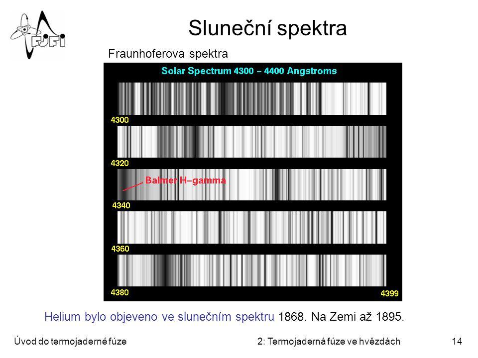 Sluneční spektra Fraunhoferova spektra 171Å, 195Å and 284Å He 304Å Fe